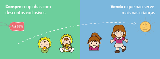 Retroca – Compre Roupas infantis novas e seminovas
