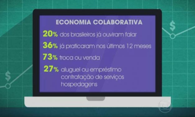 Economia Compartilhada no programa Ana Maria Braga