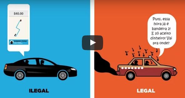 Economia Compartilhada vs. Regulamentações do governo