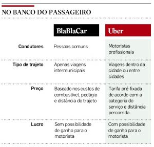 BlaBlaCar-versus-Uber